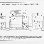 Монтажная схема жаротрубного водогрейного котла КВ-0.25