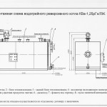 Монтажная схема котла КВа-1.25